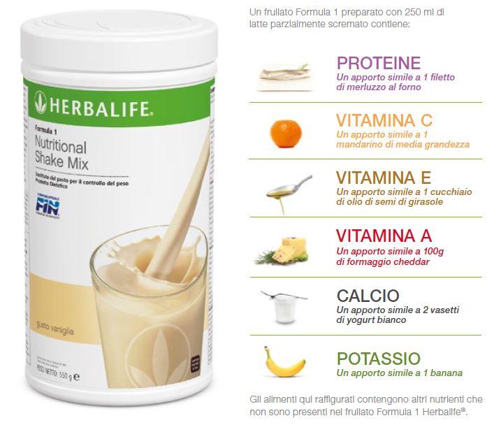 Come preparare uno shake Herbalife