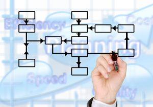 come avere successo nel network marketing